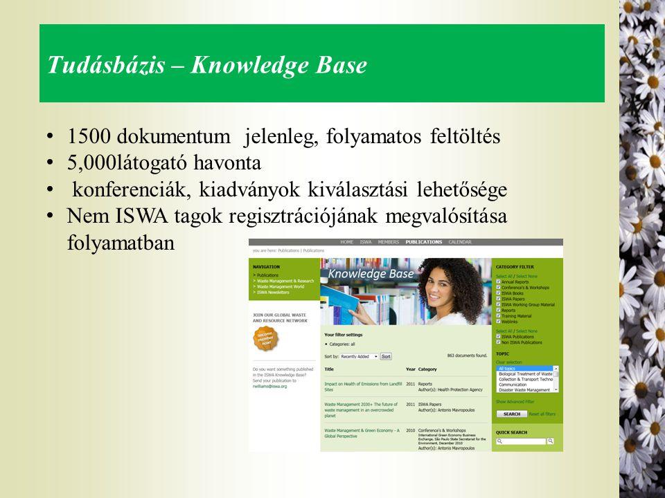 Tudásbázis – Knowledge Base • 1500 dokumentum jelenleg, folyamatos feltöltés • 5,000látogató havonta • konferenciák, kiadványok kiválasztási lehetősége • Nem ISWA tagok regisztrációjának megvalósítása folyamatban