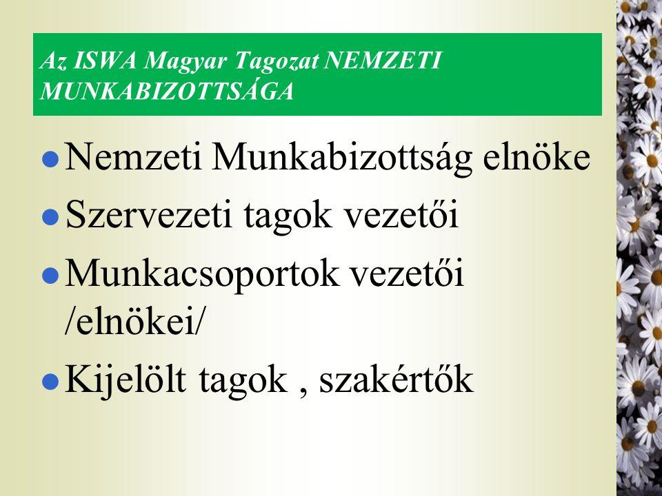 Az ISWA Magyar Tagozat NEMZETI MUNKABIZOTTSÁGA l Nemzeti Munkabizottság elnöke l Szervezeti tagok vezetői l Munkacsoportok vezetői /elnökei/ l Kijelölt tagok, szakértők