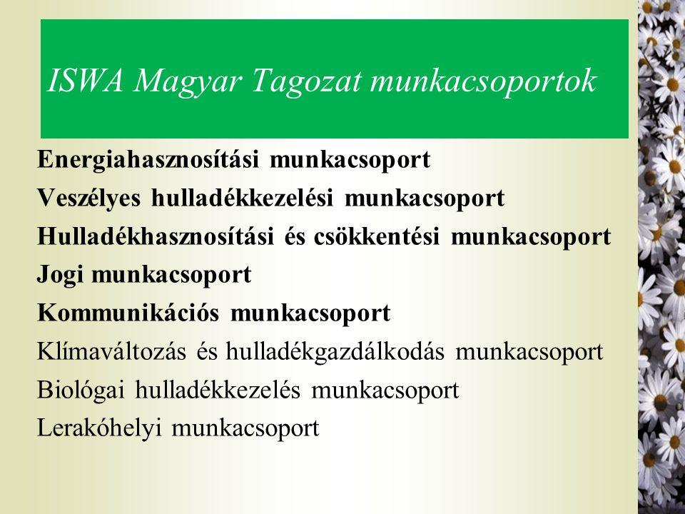 ISWA Magyar Tagozat munkacsoportok Energiahasznosítási munkacsoport Veszélyes hulladékkezelési munkacsoport Hulladékhasznosítási és csökkentési munkac
