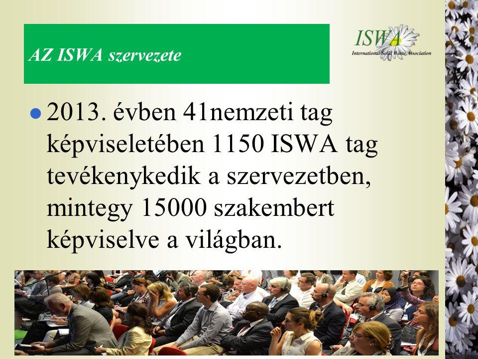 AZ ISWA szervezete l 2013. évben 41nemzeti tag képviseletében 1150 ISWA tag tevékenykedik a szervezetben, mintegy 15000 szakembert képviselve a világb