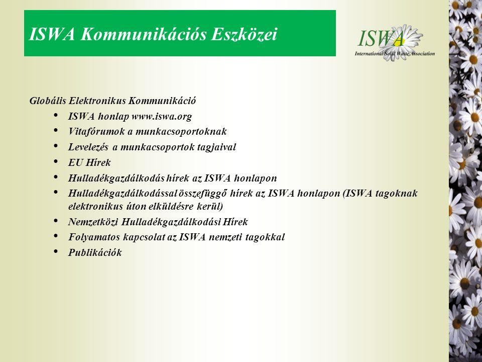 ISWA Kommunikációs Eszközei Globális Elektronikus Kommunikáció • ISWA honlap www.iswa.org • Vitafórumok a munkacsoportoknak • Levelezés a munkacsoportok tagjaival • EU Hírek • Hulladékgazdálkodás hírek az ISWA honlapon • Hulladékgazdálkodással összefüggő hírek az ISWA honlapon (ISWA tagoknak elektronikus úton elküldésre kerül) • Nemzetközi Hulladékgazdálkodási Hírek • Folyamatos kapcsolat az ISWA nemzeti tagokkal • Publikációk