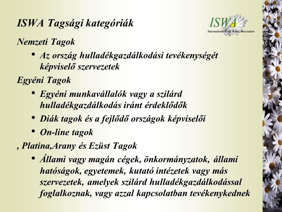 Az ISWA Magyar Tagozat feladatai 2013.