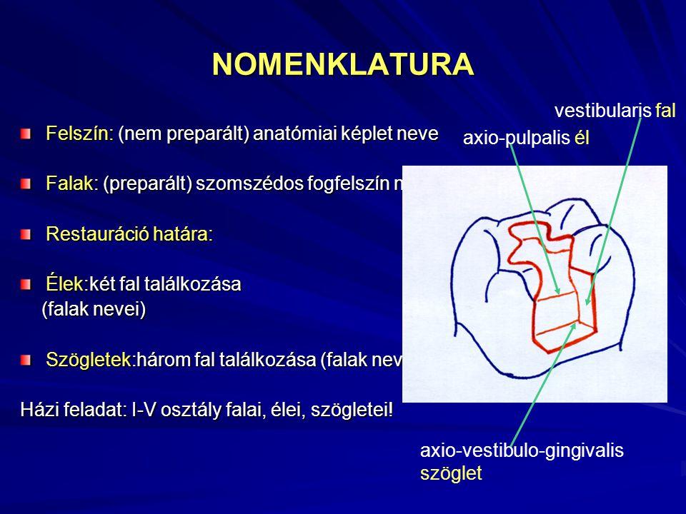 NOMENKLATURA Felszín: (nem preparált) anatómiai képlet neve Falak: (preparált) szomszédos fogfelszín nevei Restauráció határa: Élek:két fal találkozás