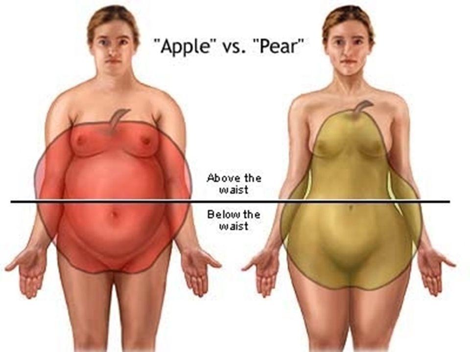  A válasz egyszerű: ideálisra fogyni.Természetesen a kezelés az elhízás mértékétol függ.