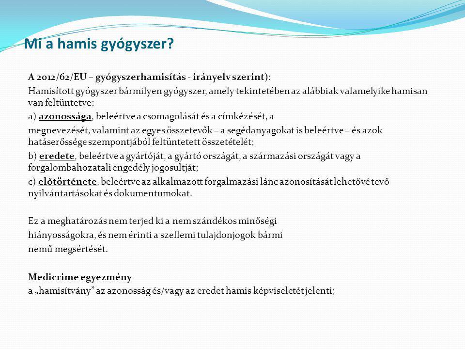 Mi a hamis gyógyszer? A 2012/62/EU – gyógyszerhamisítás - irányelv szerint): Hamisított gyógyszer bármilyen gyógyszer, amely tekintetében az alábbiak