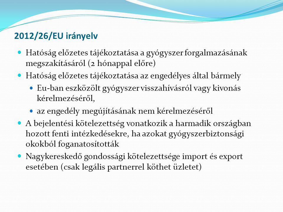 2012/26/EU irányelv  Hatóság előzetes tájékoztatása a gyógyszer forgalmazásának megszakításáról (2 hónappal előre)  Hatóság előzetes tájékoztatása a