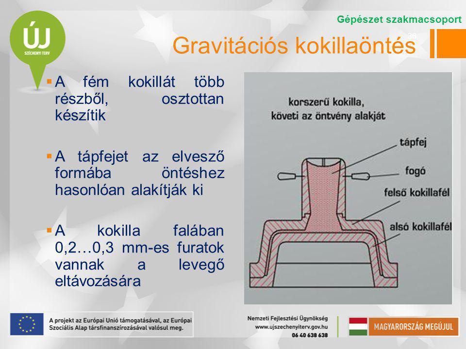 36 Gravitációs kokillaöntés  A fém kokillát több részből, osztottan készítik  A tápfejet az elvesző formába öntéshez hasonlóan alakítják ki  A kokilla falában 0,2…0,3 mm-es furatok vannak a levegő eltávozására Gépészet szakmacsoport