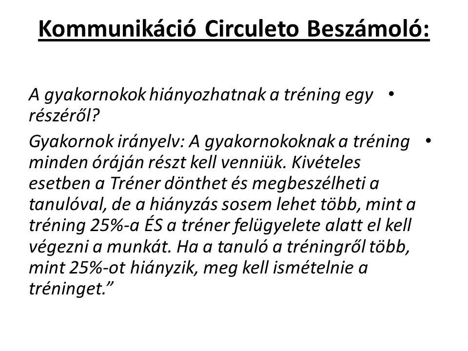 Kommunikáció Circuleto Beszámoló: • A gyakornokok hiányozhatnak a tréning egy részéről.
