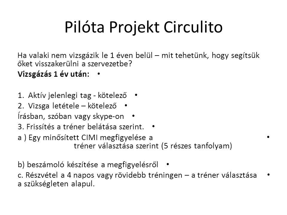 Pilóta Projekt Circulito Ha valaki nem vizsgázik le 1 éven belül – mit tehetünk, hogy segítsük őket visszakerülni a szervezetbe.