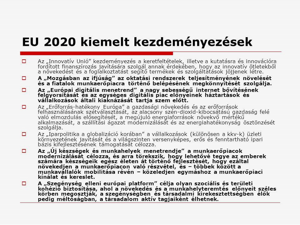 """EU 2020 kiemelt kezdeményezések  Az """"Innovatív Unió kezdeményezés a keretfeltételek, illetve a kutatásra és innovációra fordított finanszírozás javítására szolgál annak érdekében, hogy az innovatív ötletekből a növekedést és a foglalkoztatást segítő termékek és szolgáltatások jöjjenek létre."""