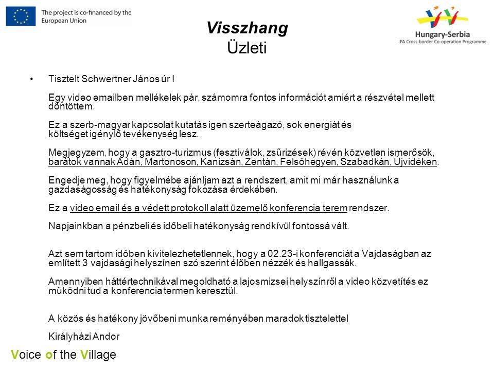 Voice of the Village Visszhang Üzleti •Tisztelt Schwertner János úr .