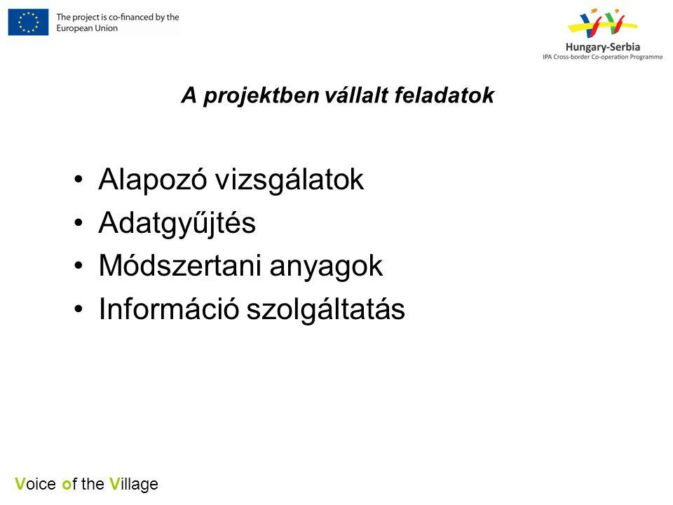 Voice of the Village A projektben vállalt feladatok •Alapozó vizsgálatok •Adatgyűjtés •Módszertani anyagok •Információ szolgáltatás