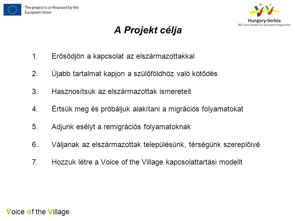 Voice of the Village A Projekt célja 1.Erősödjön a kapcsolat az elszármazottakkal 2.Újabb tartalmat kapjon a szülőföldhöz való kötődés 3.Hasznosítsuk az elszármazottak ismereteit 4.Értsük meg és próbáljuk alakítani a migrációs folyamatokat 5.Adjunk esélyt a remigrációs folyamatoknak 6.Váljanak az elszármazottak településünk, térségünk szereplőivé 7.Hozzuk létre a Voice of the Village kapcsolattartási modellt