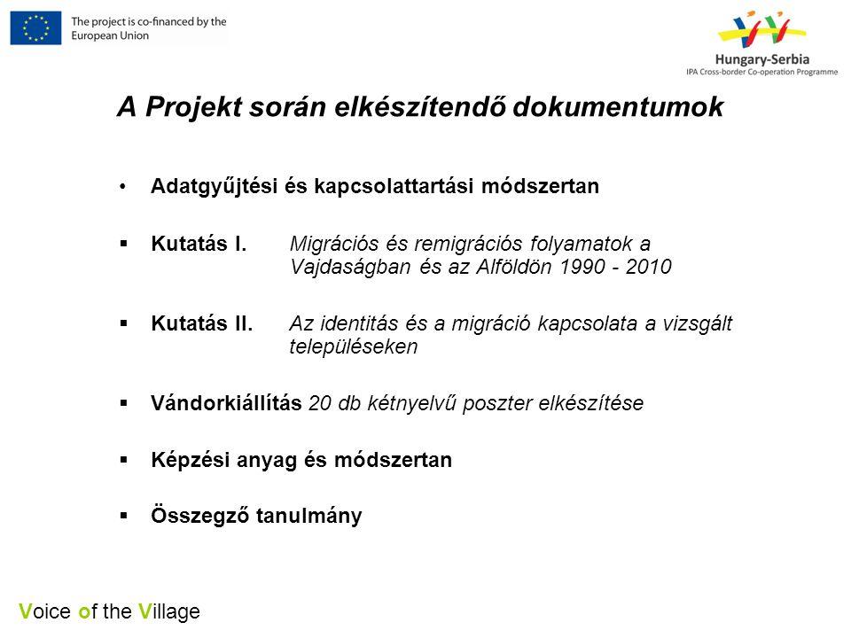 Voice of the Village A Projekt során elkészítendő dokumentumok •Adatgyűjtési és kapcsolattartási módszertan  Kutatás I.