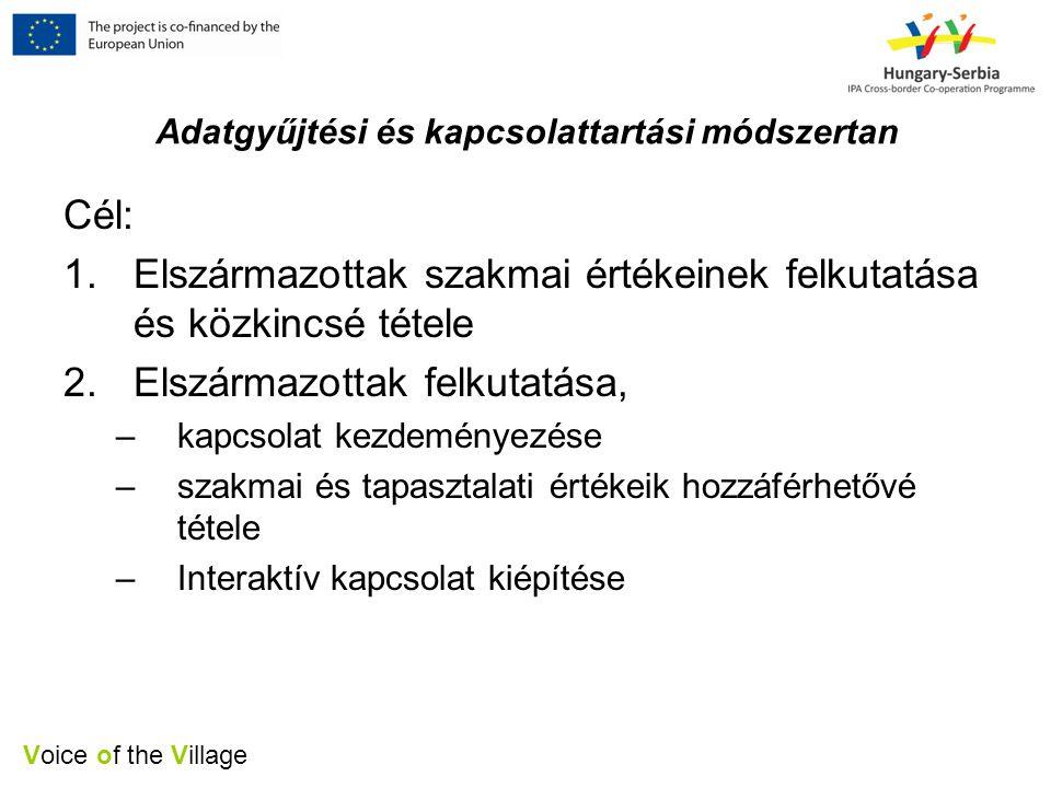 Voice of the Village Adatgyűjtési és kapcsolattartási módszertan Cél: 1.Elszármazottak szakmai értékeinek felkutatása és közkincsé tétele 2.Elszármazottak felkutatása, –kapcsolat kezdeményezése –szakmai és tapasztalati értékeik hozzáférhetővé tétele –Interaktív kapcsolat kiépítése