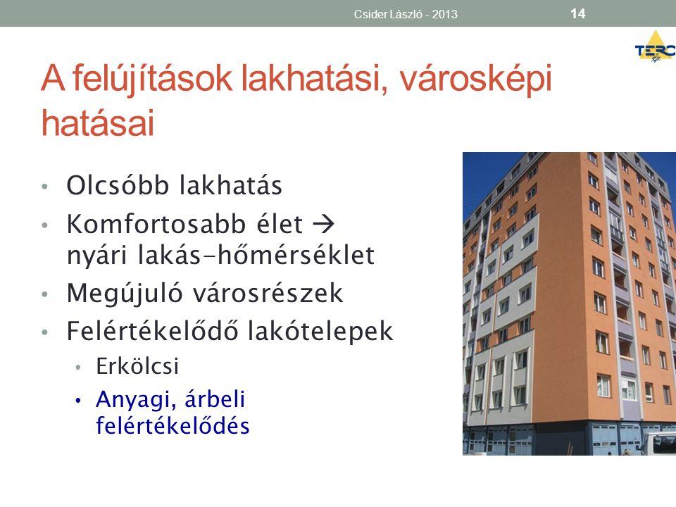 A felújítások lakhatási, városképi hatásai • Olcsóbb lakhatás • Komfortosabb élet  nyári lakás-hőmérséklet • Megújuló városrészek • Felértékelődő lak