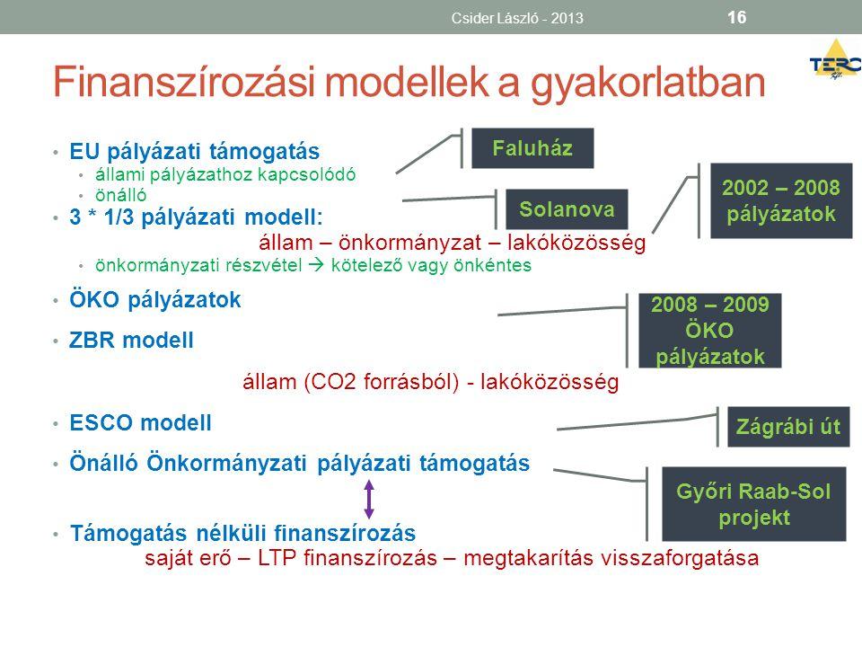 Finanszírozási modellek a gyakorlatban • EU pályázati támogatás • állami pályázathoz kapcsolódó • önálló • 3 * 1/3 pályázati modell: állam – önkormány
