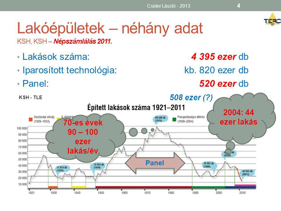 Lakóépületek – néhány adat KSH, KSH – Népszámlálás 2011. • Lakások száma:4 395 ezer db • Iparosított technológia:kb. 820 ezer db • Panel:520 ezer db 5