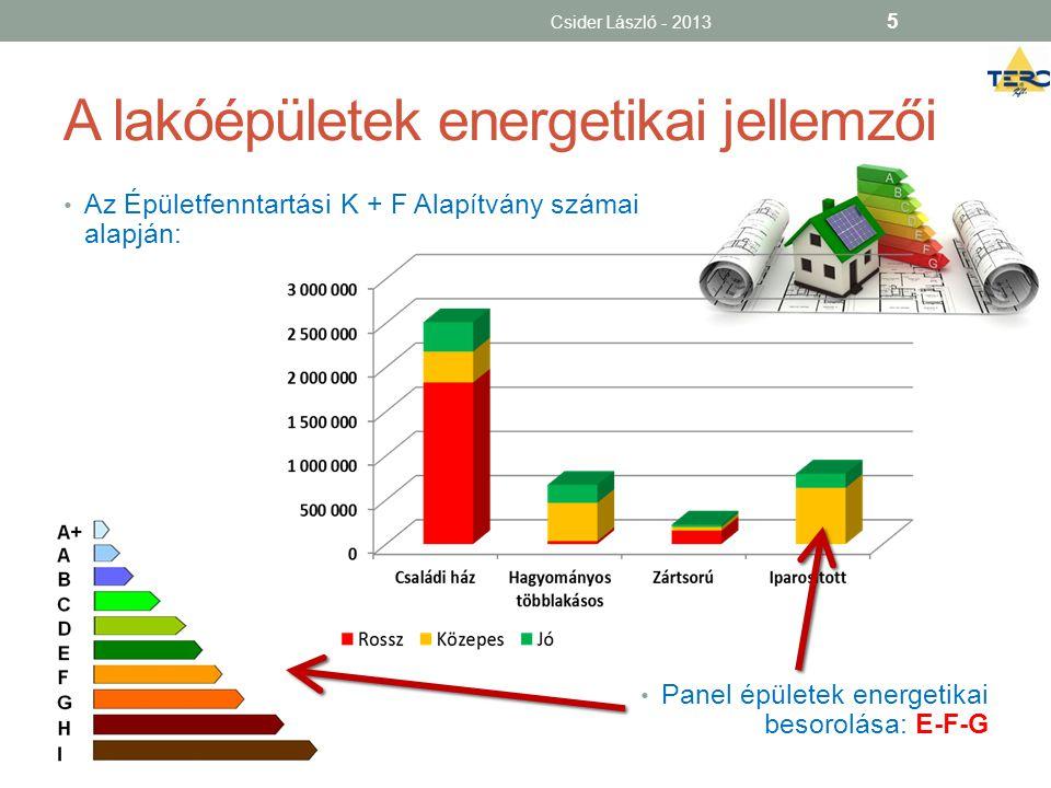 A lakóépületek energetikai jellemzői • Az Épületfenntartási K + F Alapítvány számai alapján: • Panel épületek energetikai besorolása: E-F-G Csider Lás