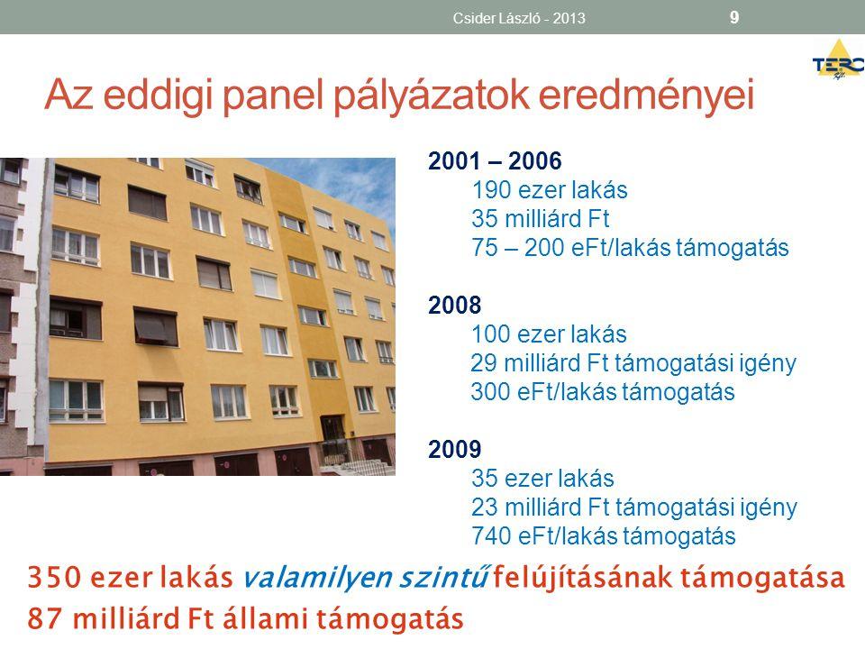 Az eddigi panel pályázatok eredményei 350 ezer lakás valamilyen szintű felújításának támogatása 87 milliárd Ft állami támogatás 2001 – 2006 190 ezer l