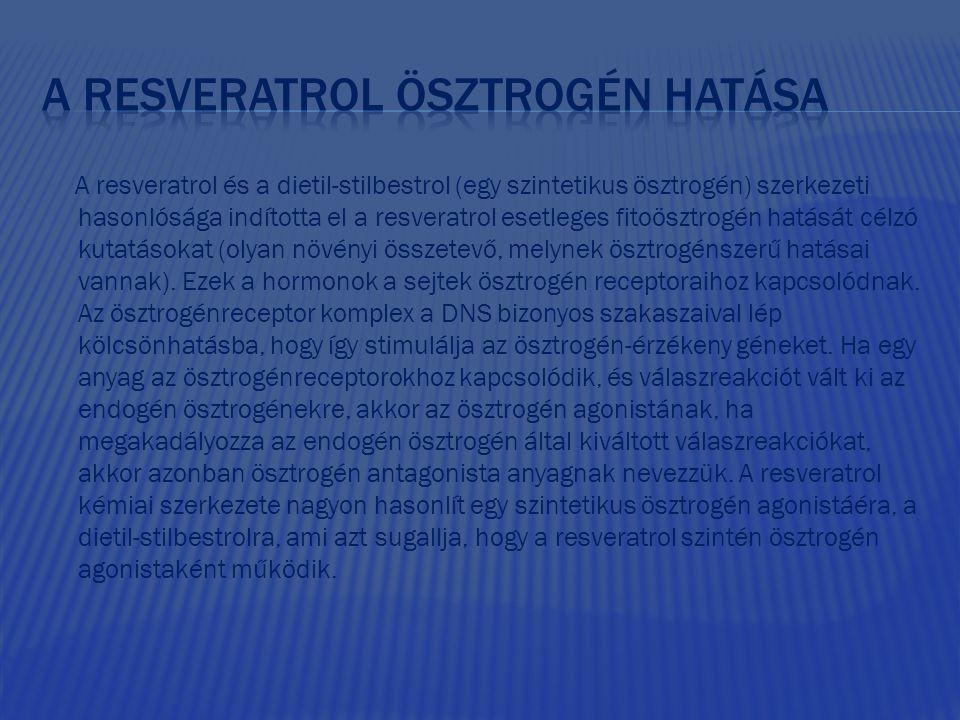 A resveratrol és a dietil-stilbestrol (egy szintetikus ösztrogén) szerkezeti hasonlósága indította el a resveratrol esetleges fitoösztrogén hatását cé