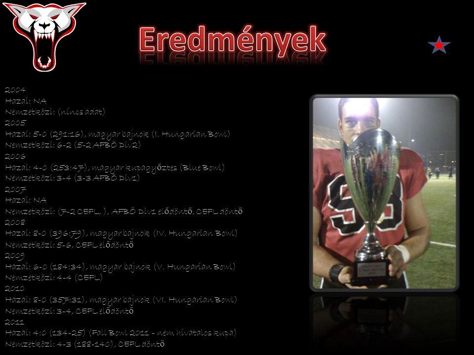 2004 Hazai: NA Nemzetközi: (nincs adat) 2005 Hazai: 5-0 (291:16), magyar bajnok (I. Hungarian Bowl) Nemzetközi: 6-2 (5-2 AFBÖ Div2) 2006 Hazai: 4-0 (2