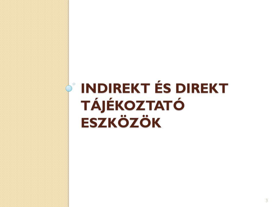 Áttekintés  Pedagógiai, andragógiai indirekt és direkt tájékoztató eszközök  A szakmai közlés műfajai  Szakmai szövegalkotás  Katalógushasználat gyakorlása  Hivatkozás gyakorlása 2