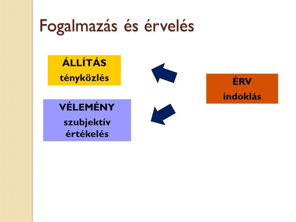 Szakmai nyelvhasználat  A szleng kerülendő.