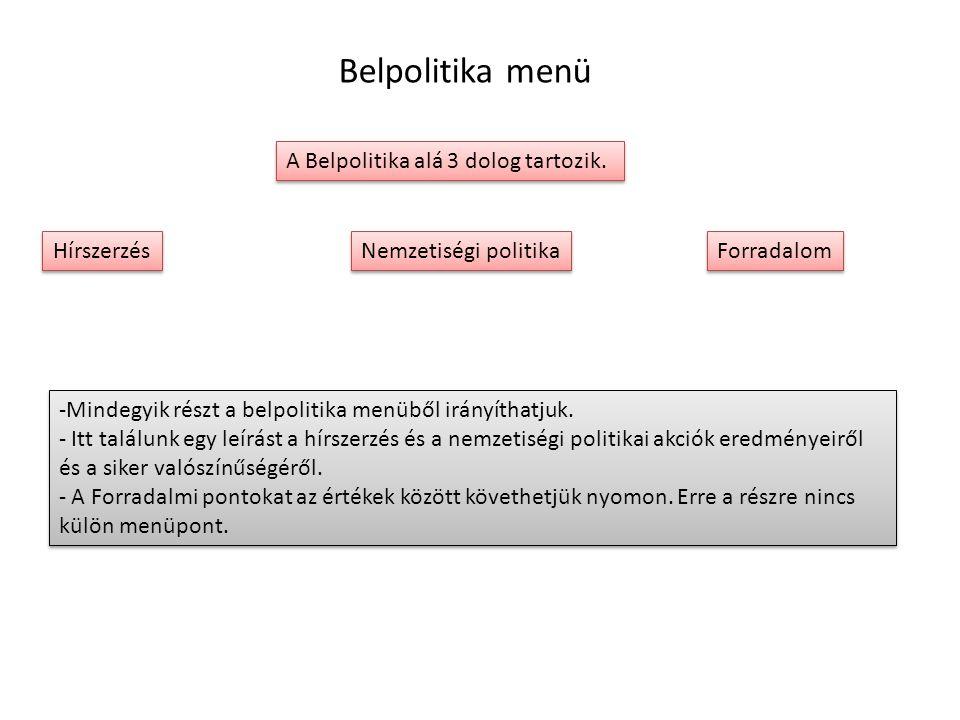 Belpolitika menü A Belpolitika alá 3 dolog tartozik.