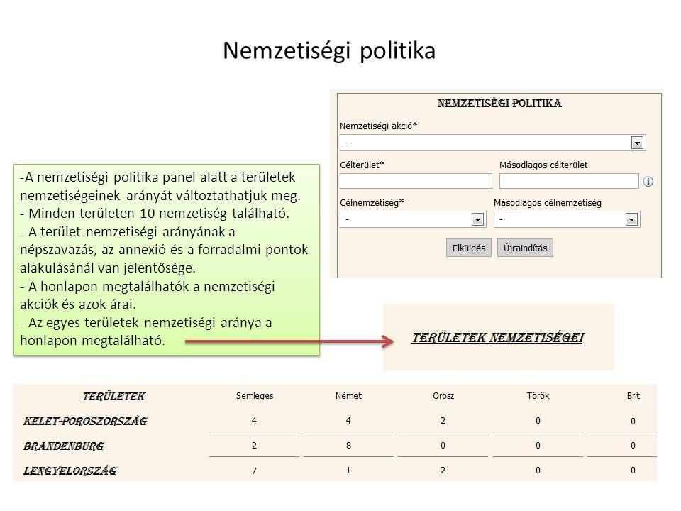 Nemzetiségi politika -A nemzetiségi politika panel alatt a területek nemzetiségeinek arányát változtathatjuk meg.