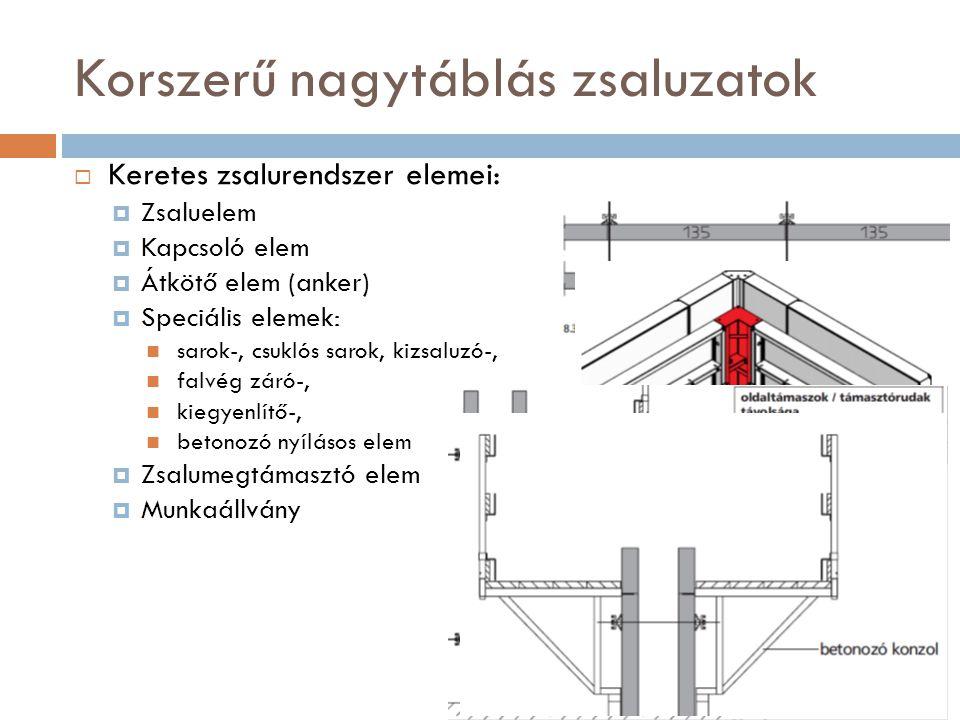 Korszerű nagytáblás zsaluzatok  Keretes zsalurendszer elemei:  Zsaluelem  Kapcsoló elem  Átkötő elem (anker)  Speciális elemek:  sarok-, csuklós sarok, kizsaluzó-,  falvég záró-,  kiegyenlítő-,  betonozó nyílásos elem  Zsalumegtámasztó elem  Munkaállvány