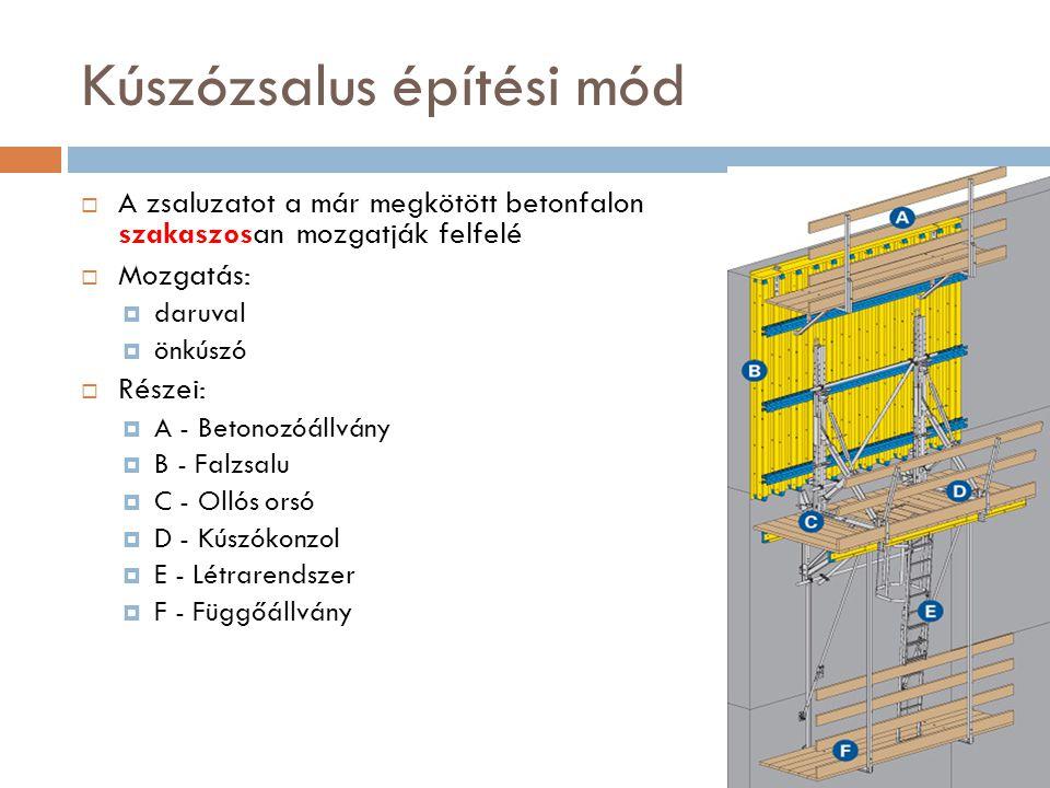 Kúszózsalus építési mód  A zsaluzatot a már megkötött betonfalon szakaszosan mozgatják felfelé  Mozgatás:  daruval  önkúszó  Részei:  A - Betonozóállvány  B - Falzsalu  C - Ollós orsó  D - Kúszókonzol  E - Létrarendszer  F - Függőállvány