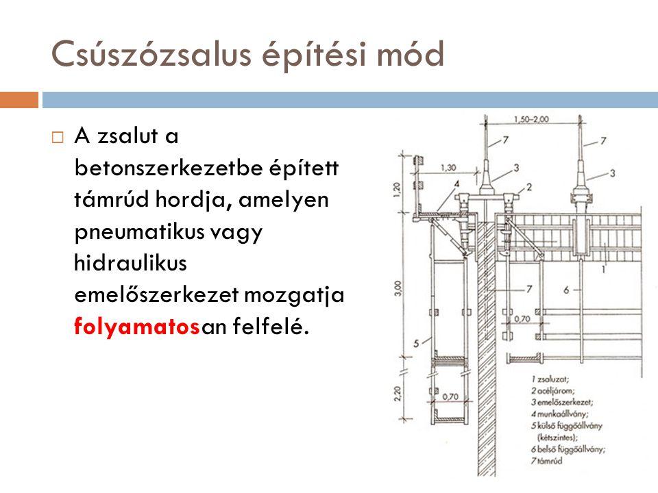 Csúszózsalus építési mód  A zsalut a betonszerkezetbe épített támrúd hordja, amelyen pneumatikus vagy hidraulikus emelőszerkezet mozgatja folyamatosan felfelé.