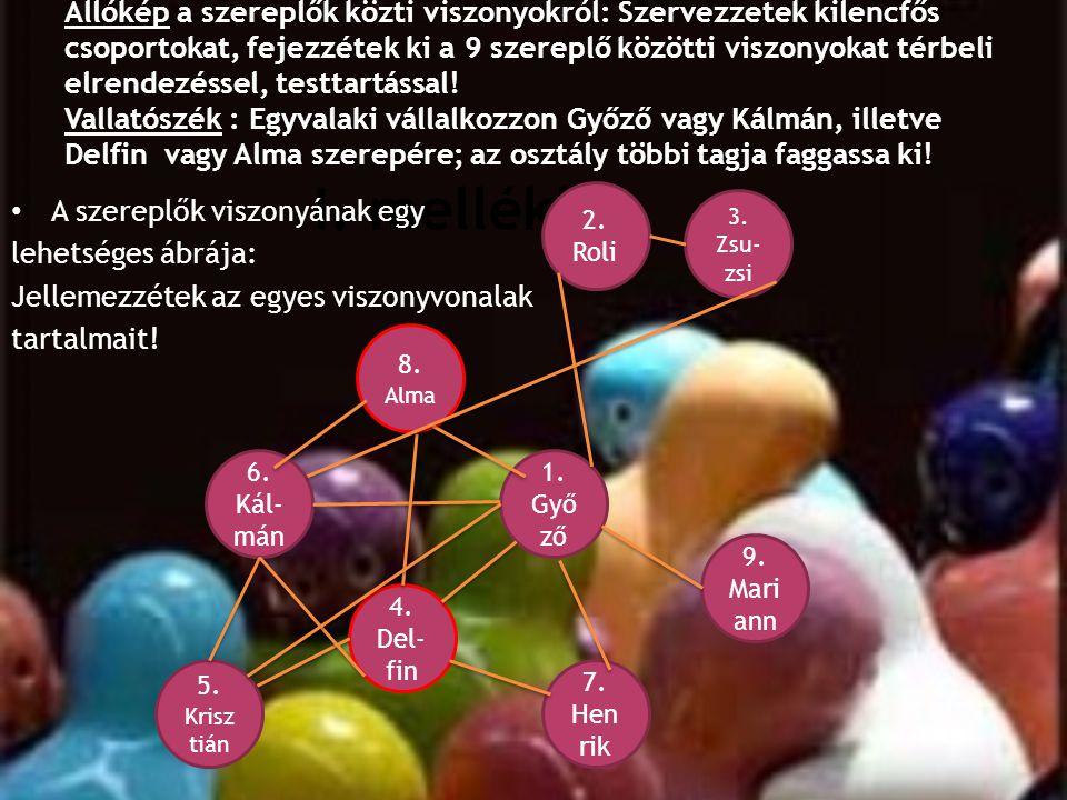 Állókép a szereplők közti viszonyokról: Szervezzetek kilencfős csoportokat, fejezzétek ki a 9 szereplő közötti viszonyokat térbeli elrendezéssel, test