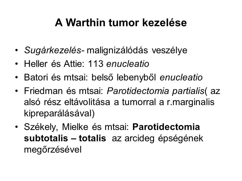 A Warthin tumor kezelése •Sugárkezelés- malignizálódás veszélye •Heller és Attie: 113 enucleatio •Batori és mtsai: belső lebenyből enucleatio •Friedma
