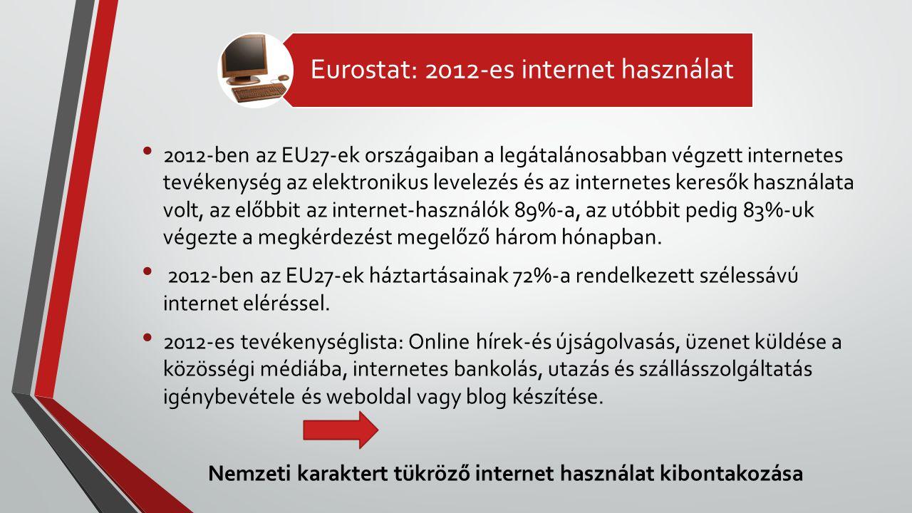 Eurostat: 2012-es internet használat • 2012-ben az EU27-ek országaiban a legátalánosabban végzett internetes tevékenység az elektronikus levelezés és