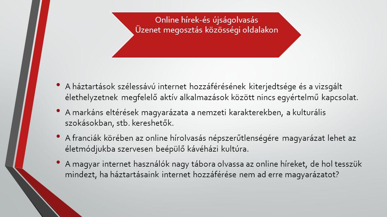 Online hírek-és újságolvasás Üzenet megosztás közösségi oldalakon • A háztartások szélessávú internet hozzáférésének kiterjedtsége és a vizsgált életh