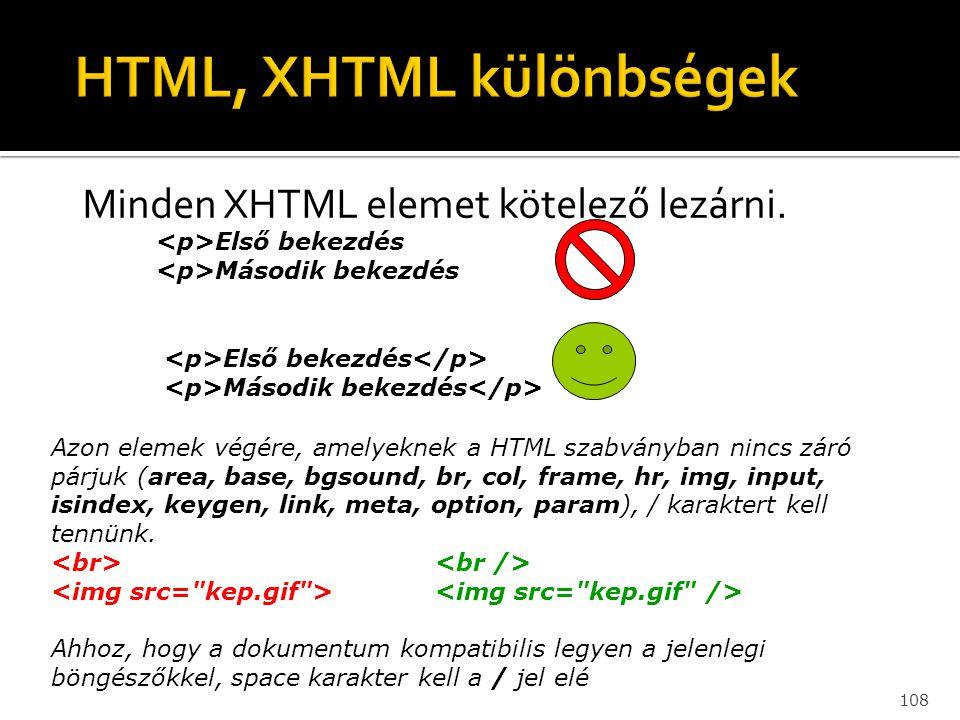 108 Minden XHTML elemet kötelező lezárni. Első bekezdés Második bekezdés Azon elemek végére, amelyeknek a HTML szabványban nincs záró párjuk (area, ba