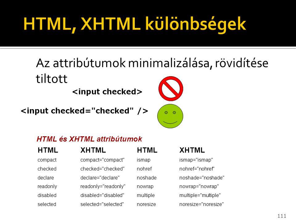 111 Az attribútumok minimalizálása, rövidítése tiltott HTML és XHTML attribútumok HTMLXHTML HTMLXHTML compactcompact=