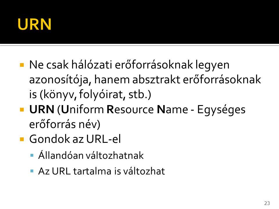  Ne csak hálózati erőforrásoknak legyen azonosítója, hanem absztrakt erőforrásoknak is (könyv, folyóirat, stb.)  URN (Uniform Resource Name - Egység