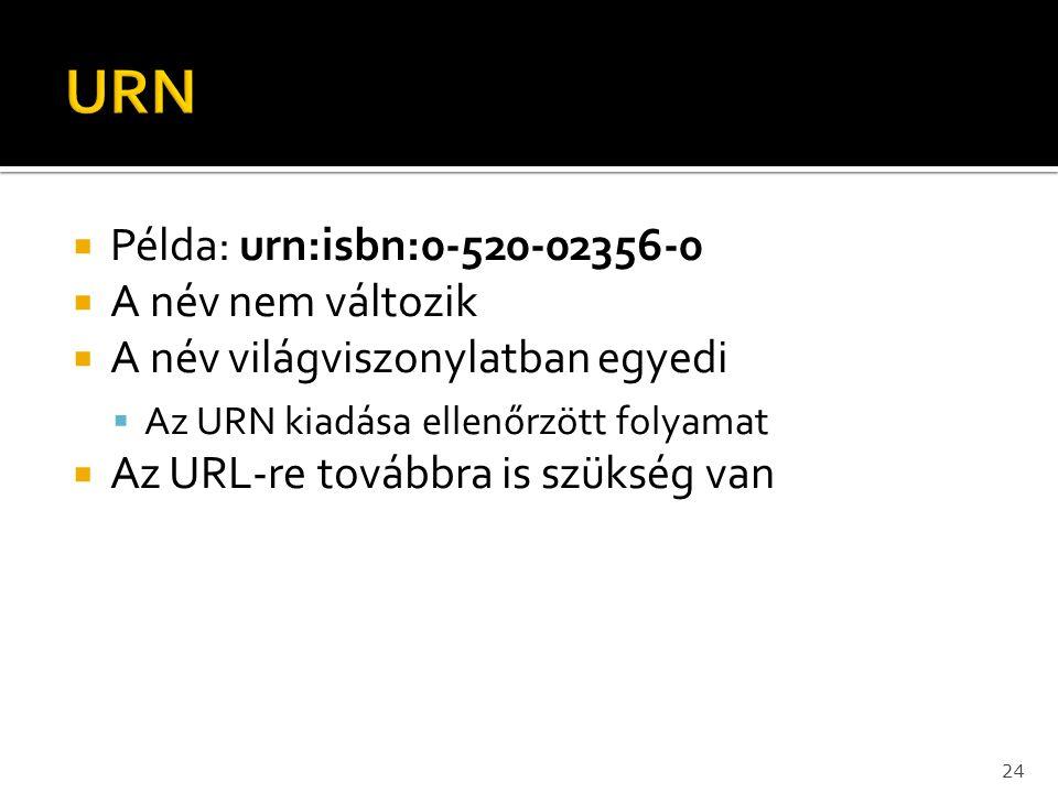  Példa: urn:isbn:0-520-02356-0  A név nem változik  A név világviszonylatban egyedi  Az URN kiadása ellenőrzött folyamat  Az URL-re továbbra is s