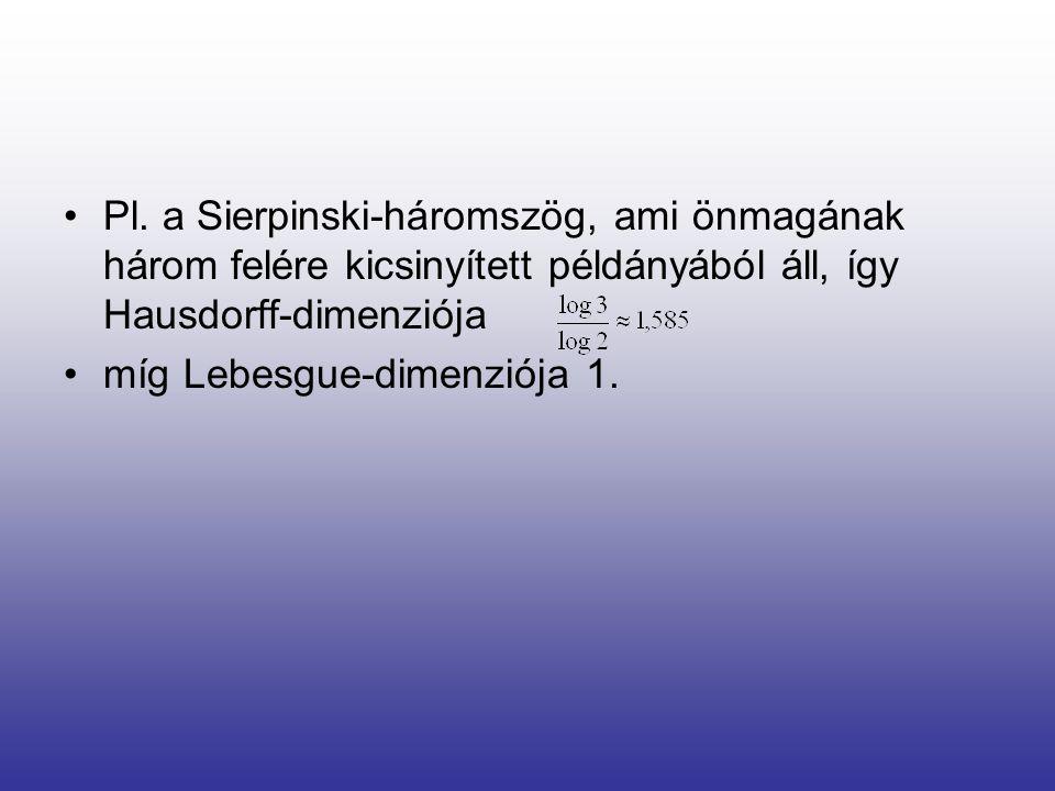 •Pl. a Sierpinski-háromszög, ami önmagának három felére kicsinyített példányából áll, így Hausdorff-dimenziója •míg Lebesgue-dimenziója 1.