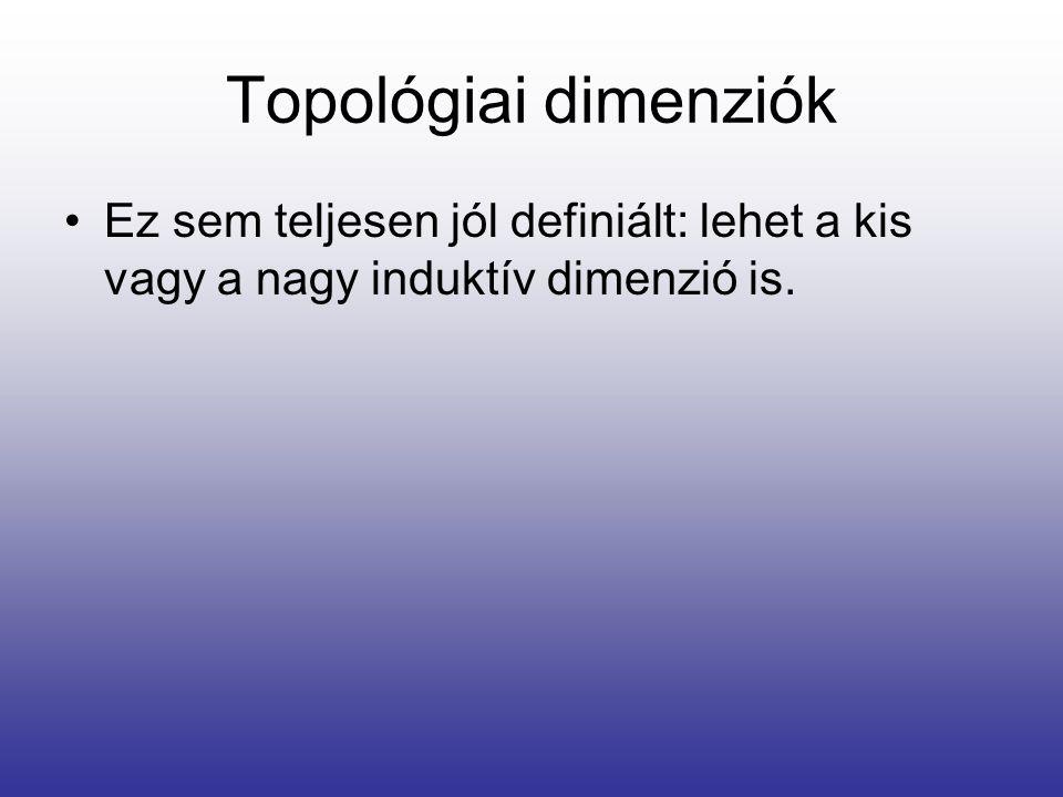 Topológiai dimenziók •Ez sem teljesen jól definiált: lehet a kis vagy a nagy induktív dimenzió is.