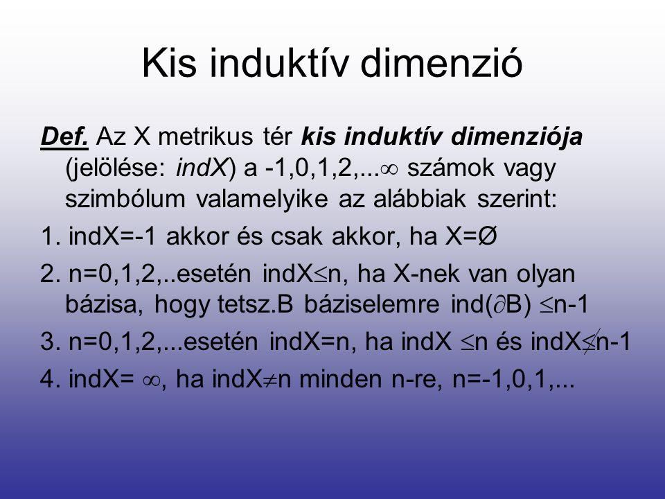 Kis induktív dimenzió Def. Az X metrikus tér kis induktív dimenziója (jelölése: indX) a -1,0,1,2,...  számok vagy szimbólum valamelyike az alábbiak s