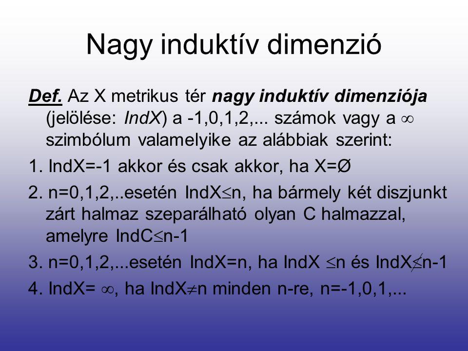 Nagy induktív dimenzió Def. Az X metrikus tér nagy induktív dimenziója (jelölése: IndX) a -1,0,1,2,... számok vagy a  szimbólum valamelyike az alábbi