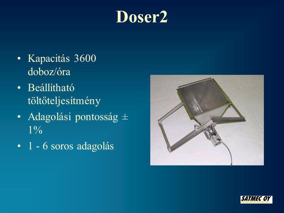 Doser2 •Kapacitás 3600 doboz/óra •Beállítható töltőteljesítmény •Adagolási pontosság ± 1% •1 - 6 soros adagolás