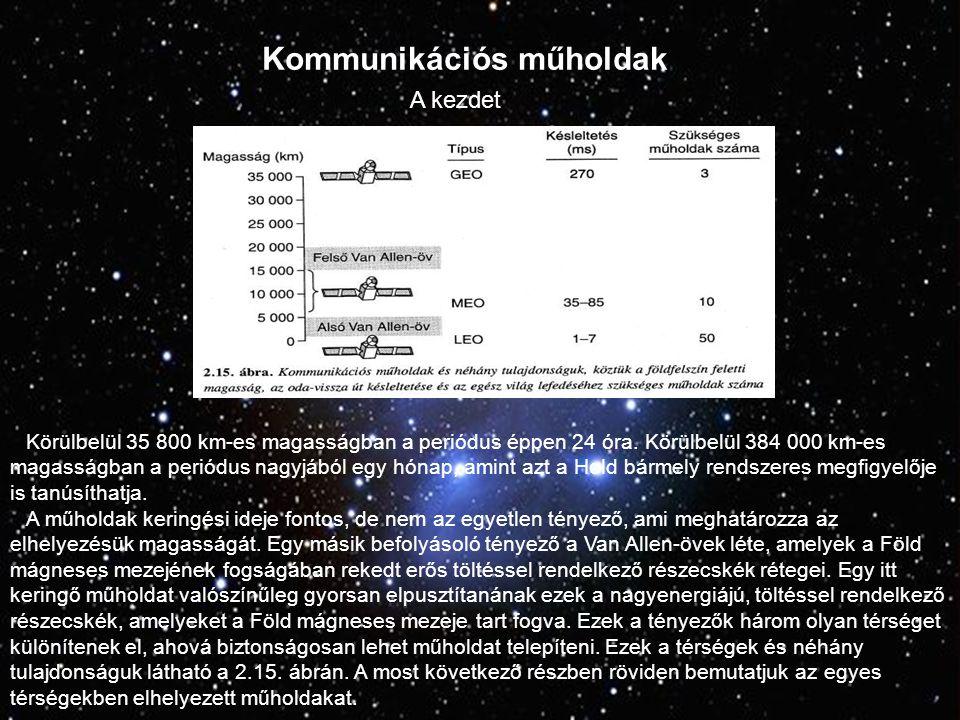 Kommunikációs műholdak Körülbelül 35 800 km-es magasságban a periódus éppen 24 óra.