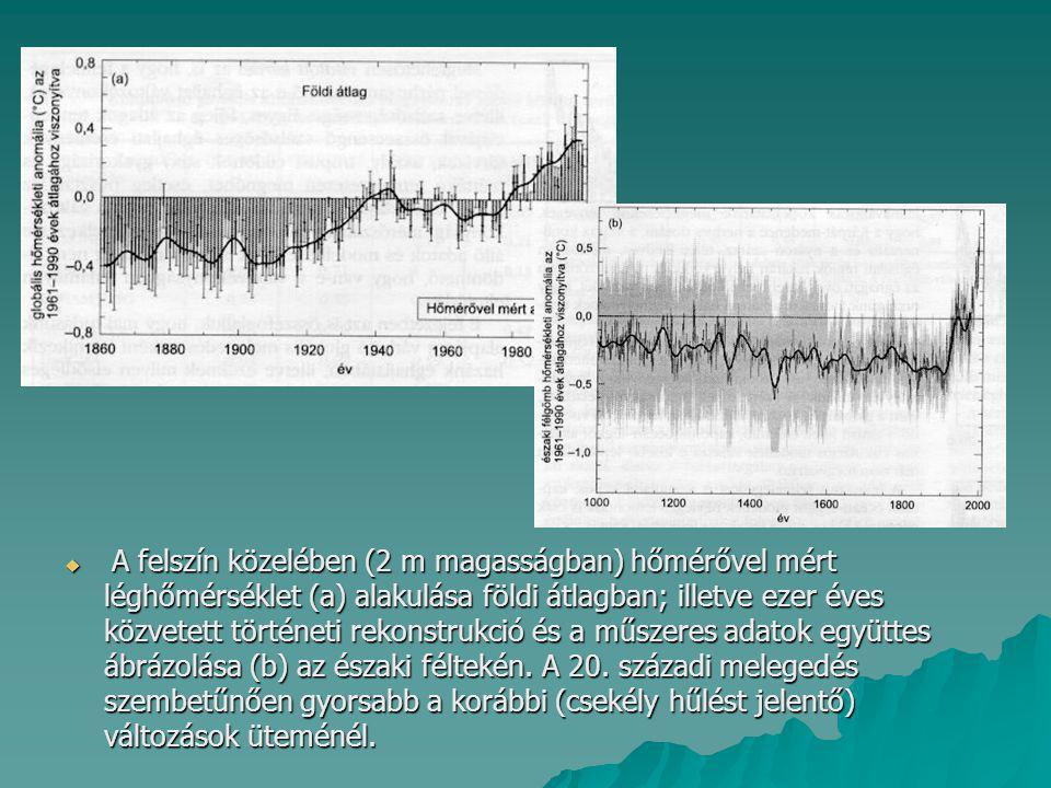  Ugyanakkor nem rendelkezünk kellő magyarázattal arra a tapasztalatra, hogy az utóbbi két-három évtizedben a légkör alsó tíz km-es rétegében, a troposzférában miért nem mutatható ki a felszínen egyértelmű melegedés.