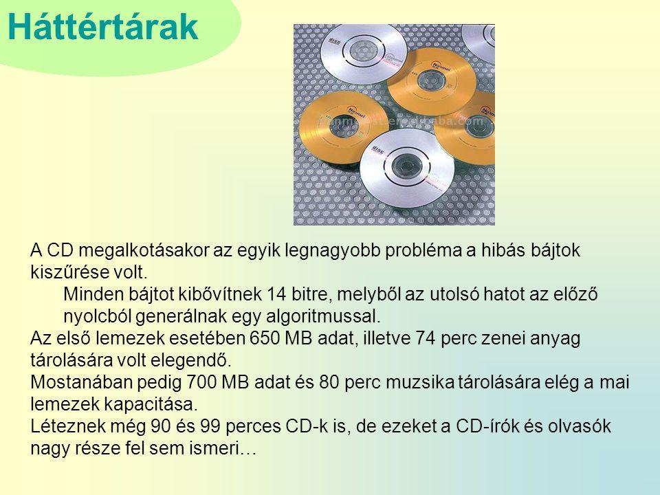 Háttértárak A CD megalkotásakor az egyik legnagyobb probléma a hibás bájtok kiszűrése volt.