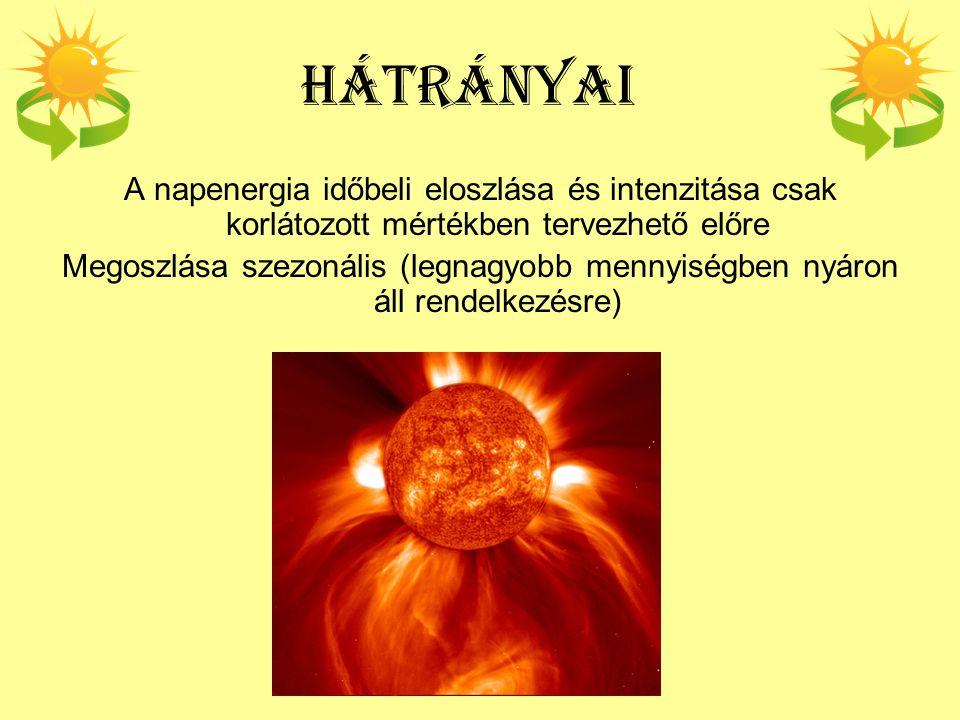 Hátrányai A napenergia időbeli eloszlása és intenzitása csak korlátozott mértékben tervezhető előre Megoszlása szezonális (legnagyobb mennyiségben nyáron áll rendelkezésre)